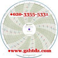 OMEGA奧美加 記錄紙 CT485-CDF CT485-CDF