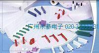 CD-S501
