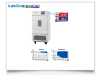 Constant Temperature & Humidity Chamber(30~95%RH)