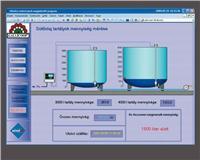 過程可視化軟件 NIVISION