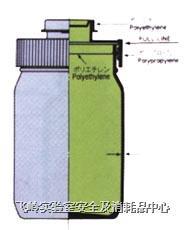 安全儲存瓶 Maruemu