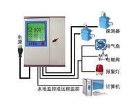 总线制溴化氢气体报警器