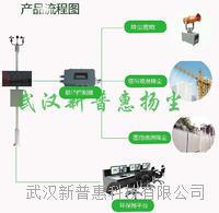 PM2.5PM10扬尘监测仪货到付款质量保证万物物联网 PM