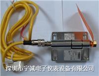BANNER门夜夜插器 SI-HG80DQD