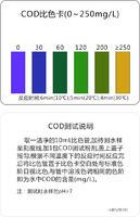 氰化物測試盒(0-0.5mg/L)