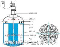 加氫反應釜 WHF