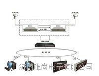 濟南唯尚電子,專業生產GPS標準時間同步時鐘 W9001