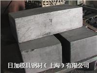 熱作模具類型熱鍛模、壓力機鍛模、沖壓模、熱擠壓模 熱鍛模、壓力機鍛模、沖壓模、熱擠壓模和金屬壓鑄模等。
