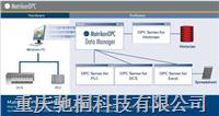 MatrikonOPC Data Manager MatrikonOPC Data Manager