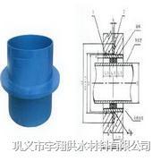 怎樣訂購合適的防水套管