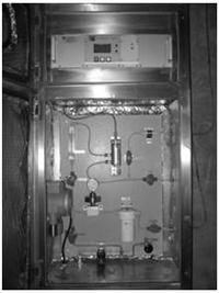 腐蝕性氣體微量水在線分析系統 SXM-M型