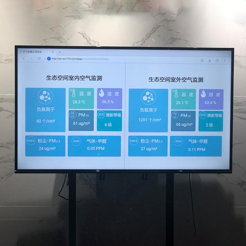室内空气质量监测系统-界面可定制