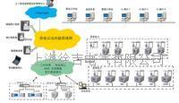 电能质量分析我爱大jb网 电能质量分析我爱大jb网