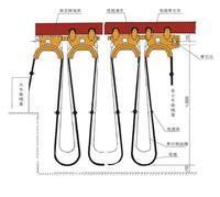 工字鋼電纜滑車 HC型