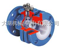 福斯 V 型阀座控制阀门 AKH2、AKH2A 和 AKH3。