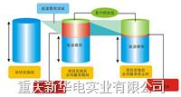 合同能源管理模式