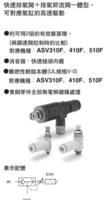 重点要求SMC快速排气阀ASV410F-01-08S,带快换接头
