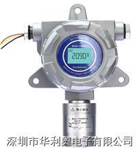 在線式二氧化碳檢測儀 DTN660-CO2