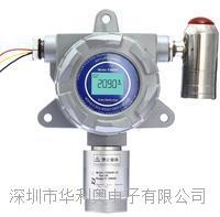 TVOC氣體檢測儀