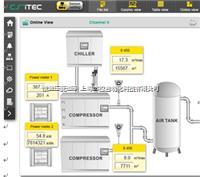 系统监测软件 CSM-2G