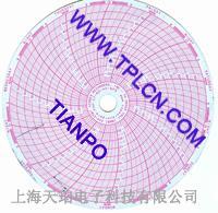 CoBex記錄紙C7-200-0-6 CoBex記錄紙C7-200-0-6