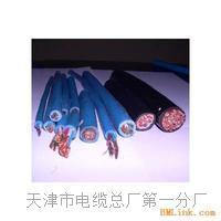 同轴电缆SYV75-3